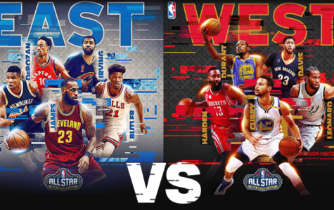 NBA All-Star Game: All-Around Disapointment