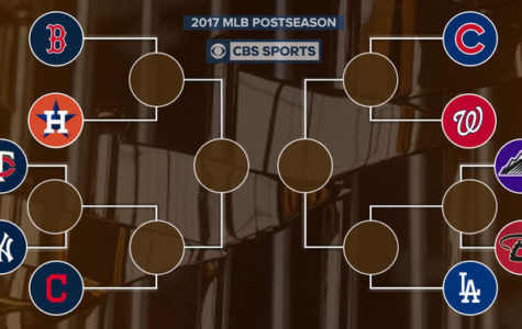 MLB Playoff Contenders Vie For Title
