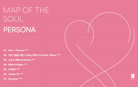 Listen Up: Map of the Soul: Persona